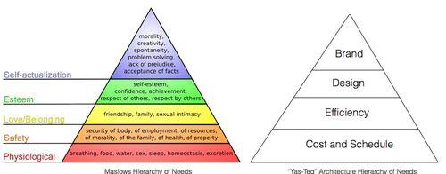 YasTeg Pyramid